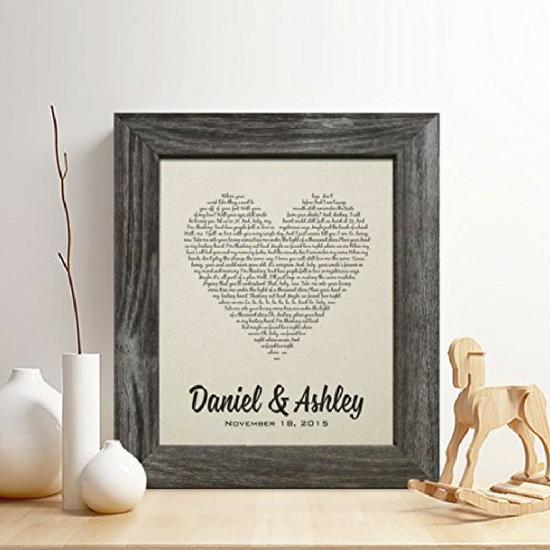 2nd Anniversary Wedding Gift: Best Gift Idea Second Wedding Anniversary Gift Guide